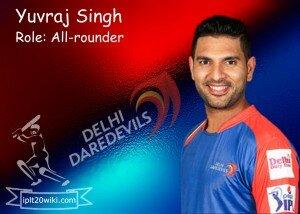 Yuvraj Singh - Delhi Daredevils IPL 2015 Player